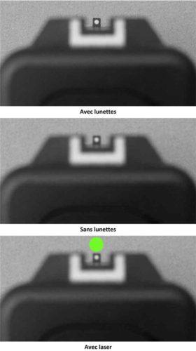 visée laser sans lunettes