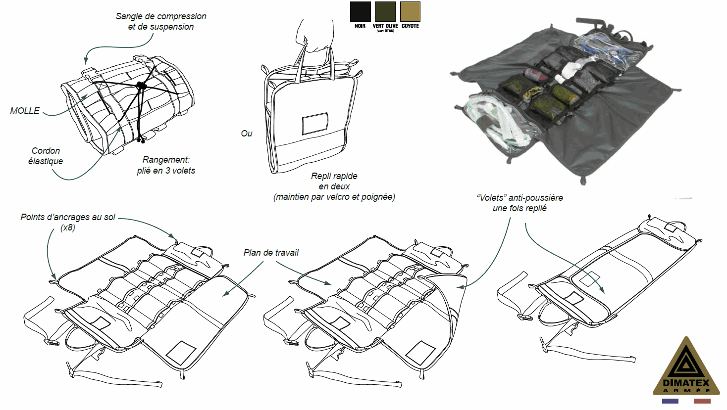Rollpack Declic de Dimatex