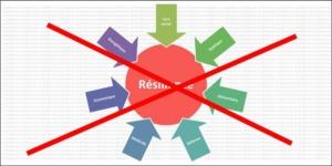 Read more about the article Mémento de préparation de votre résilience