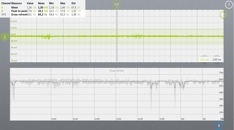 Couplage AC oscilloscope - alimentation Velleman PS3005D