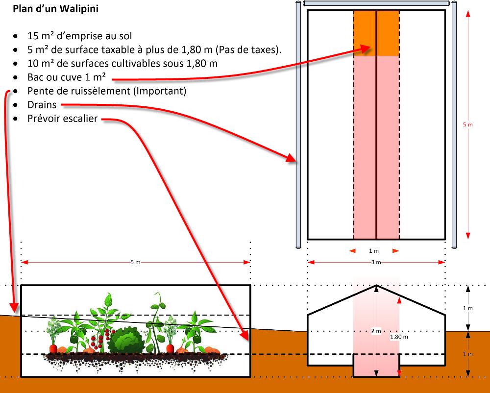 Walipini exemple plan - Taxe aménagement